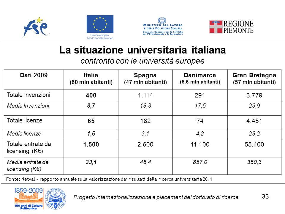 La situazione universitaria italiana confronto con le università europee