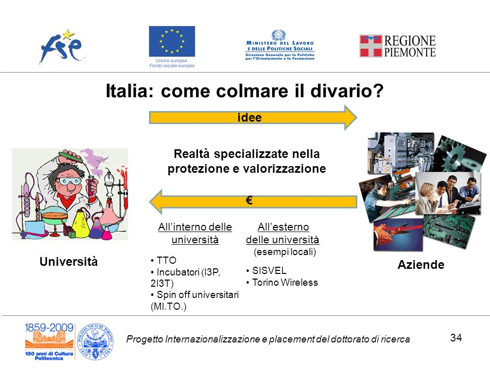 Italia: come colmare il divario