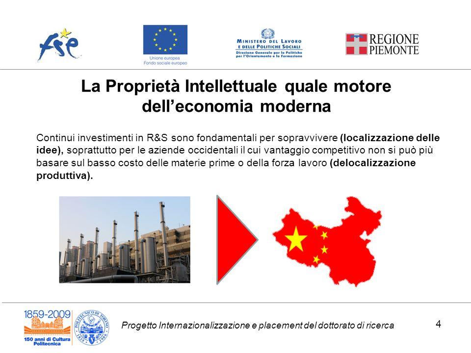 La Proprietà Intellettuale quale motore dell'economia moderna