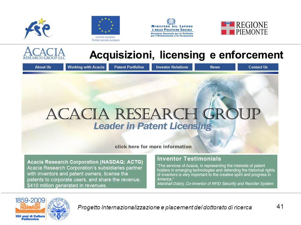 Acquisizioni, licensing e enforcement