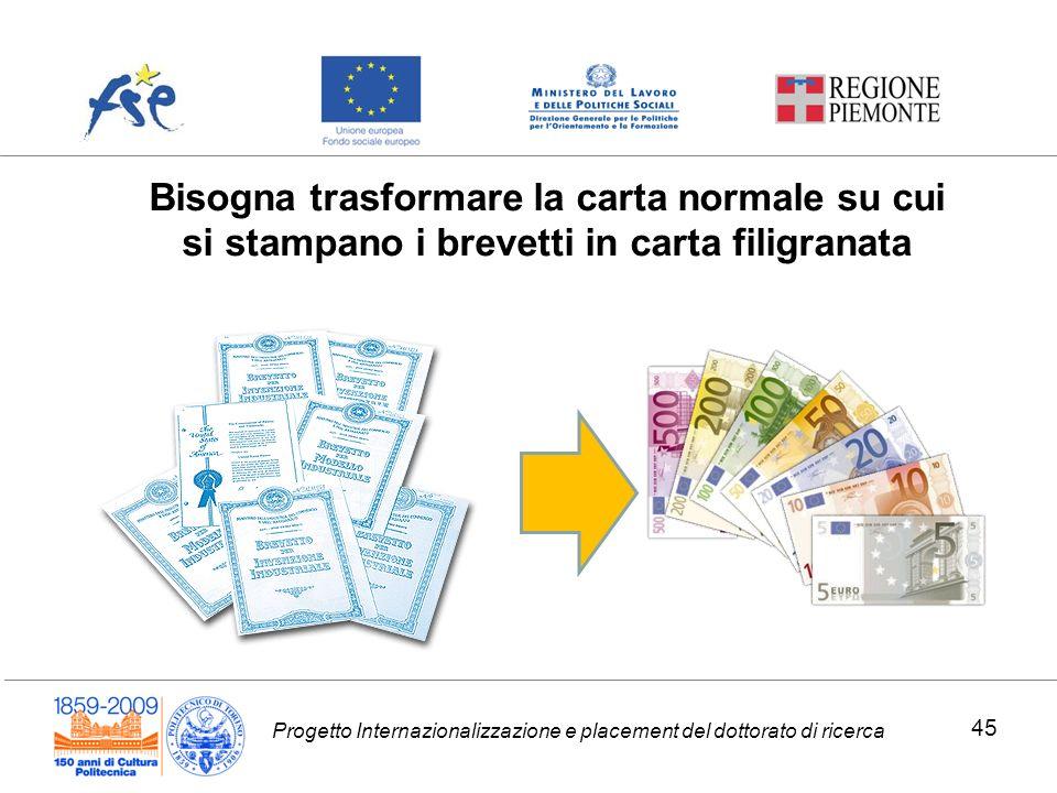 Bisogna trasformare la carta normale su cui si stampano i brevetti in carta filigranata