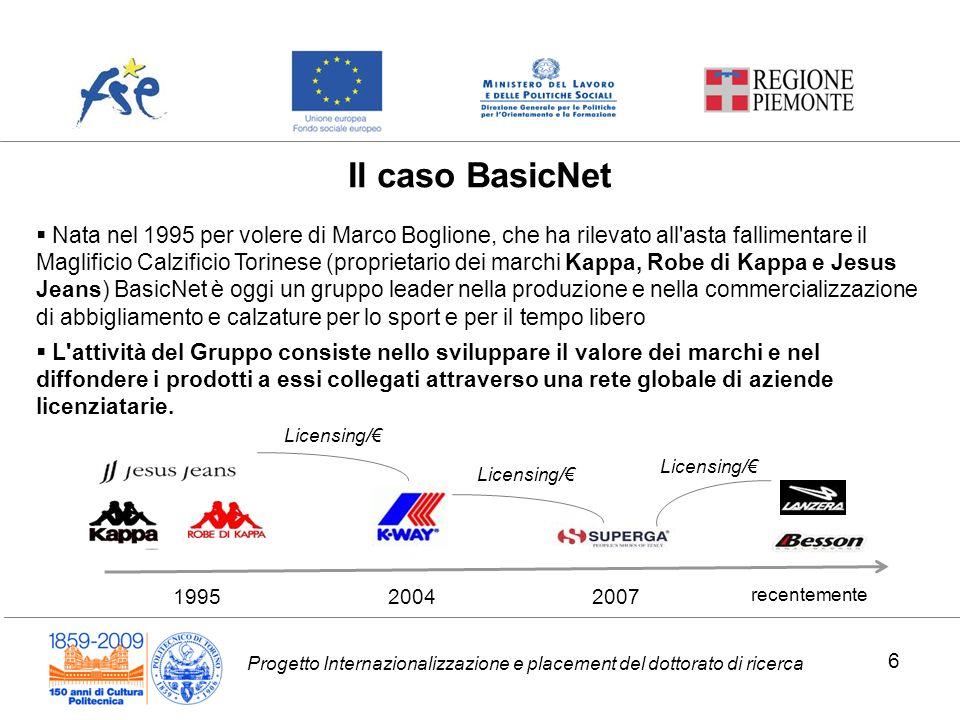 Il caso BasicNet