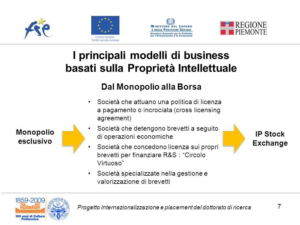 I principali modelli di business basati sulla Proprietà Intellettuale