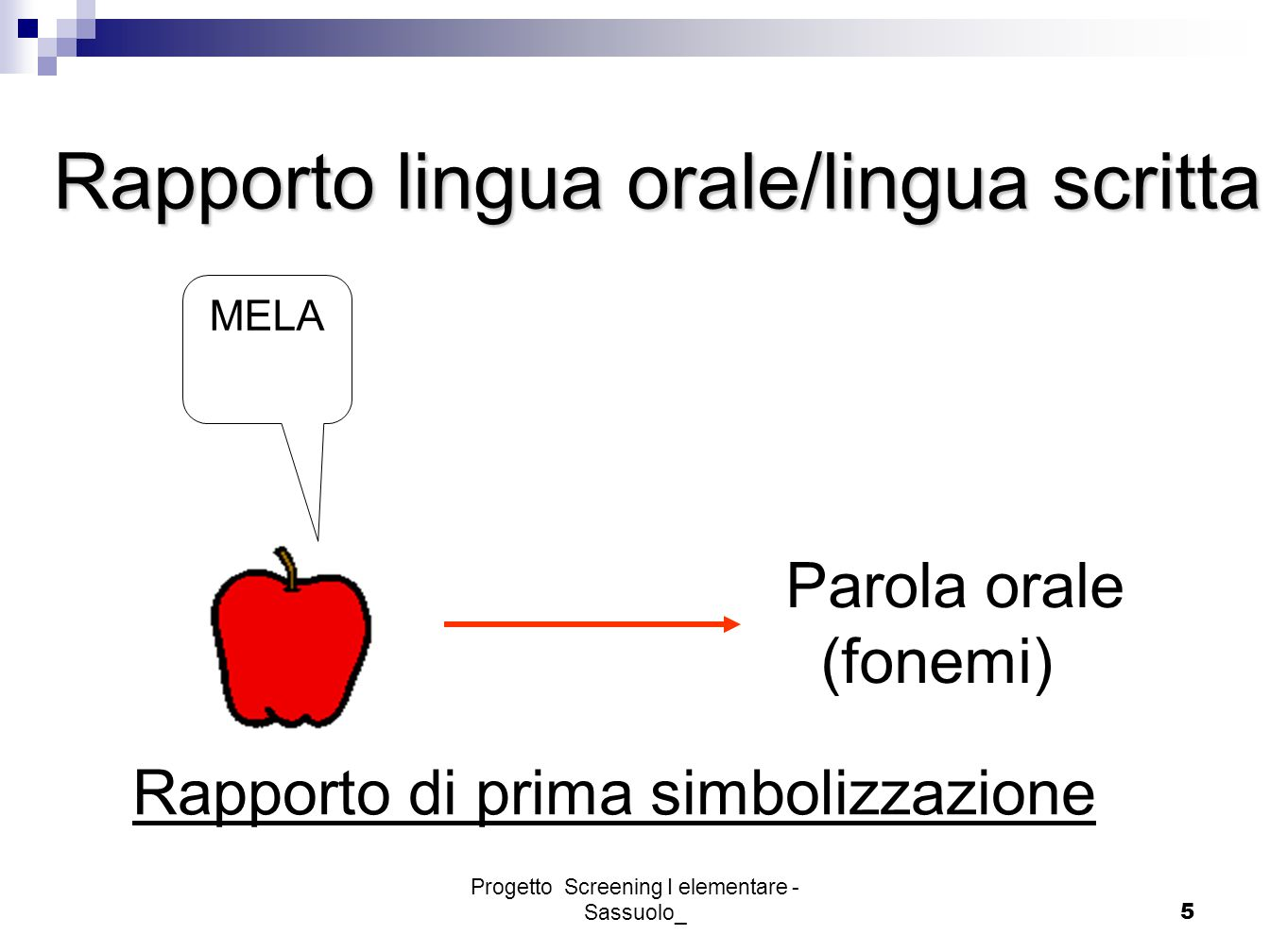 Rapporto lingua orale/lingua scritta