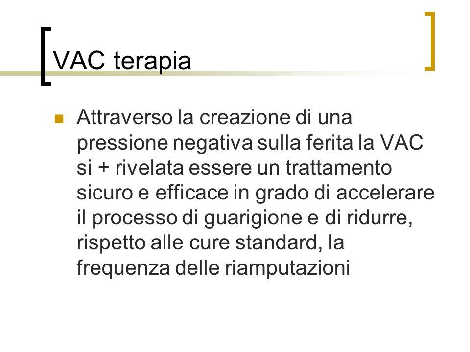 VAC terapia