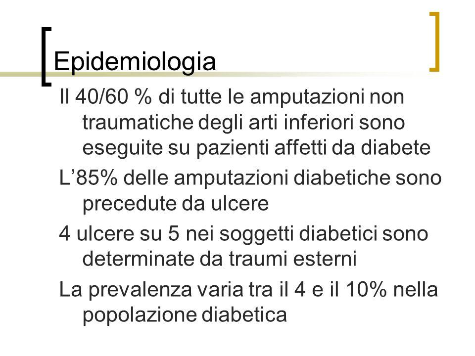 Epidemiologia Il 40/60 % di tutte le amputazioni non traumatiche degli arti inferiori sono eseguite su pazienti affetti da diabete.