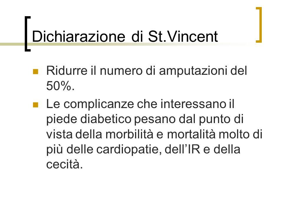 Dichiarazione di St.Vincent
