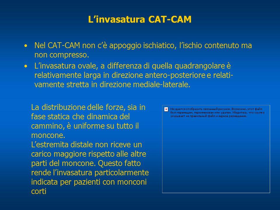 L'invasatura CAT-CAM Nel CAT-CAM non c'è appoggio ischiatico, l'ischio contenuto ma non compresso.