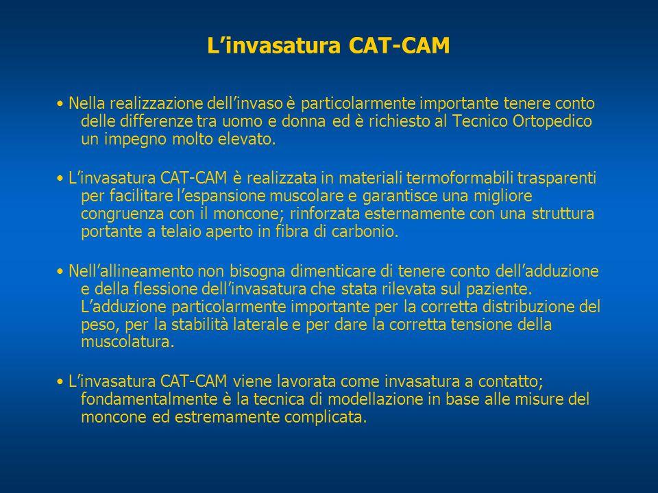 L'invasatura CAT-CAM