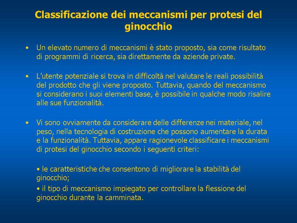 Classificazione dei meccanismi per protesi del ginocchio
