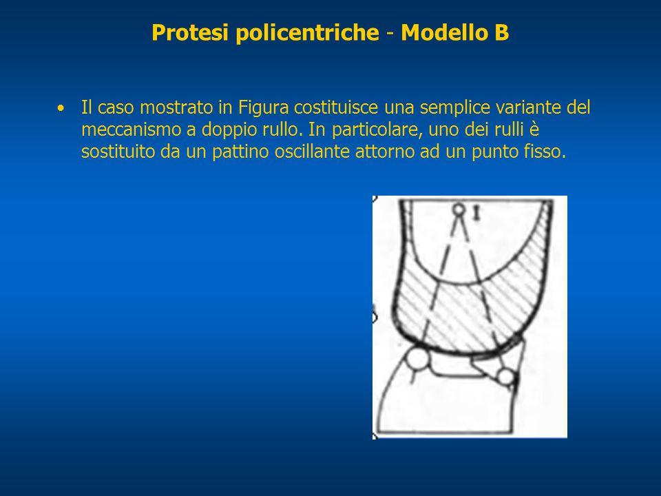 Protesi policentriche - Modello B