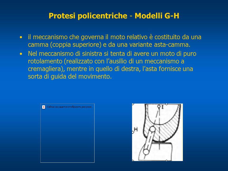 Protesi policentriche - Modelli G-H