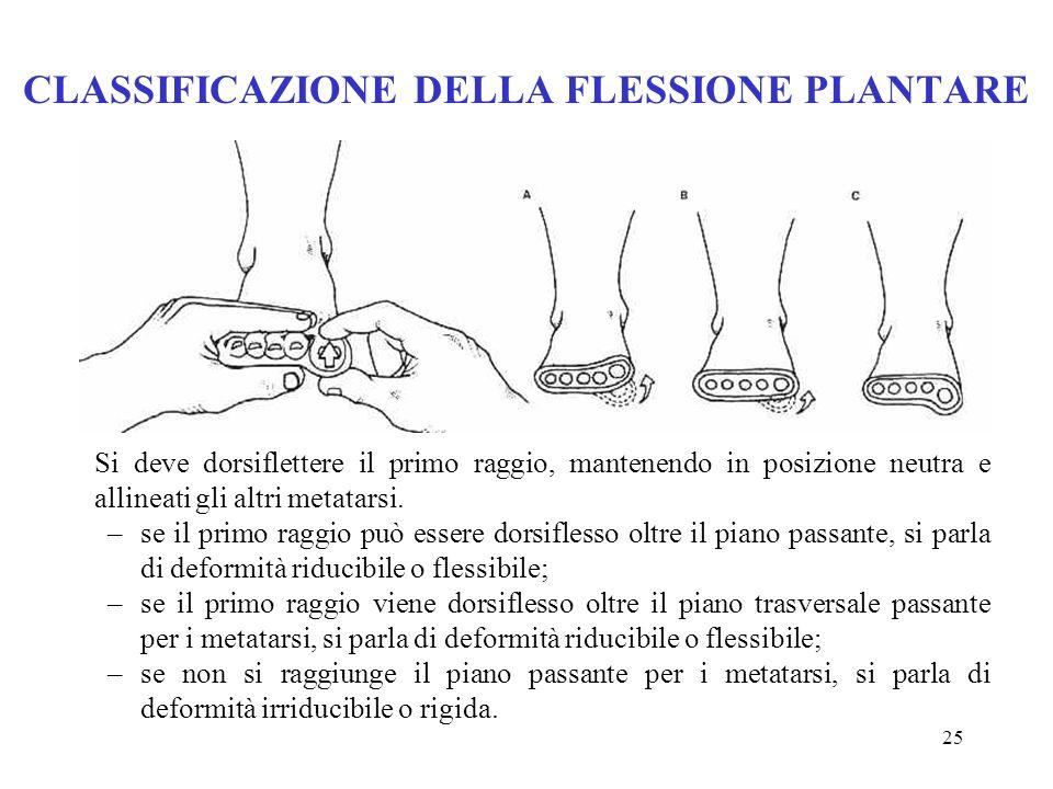 CLASSIFICAZIONE DELLA FLESSIONE PLANTARE