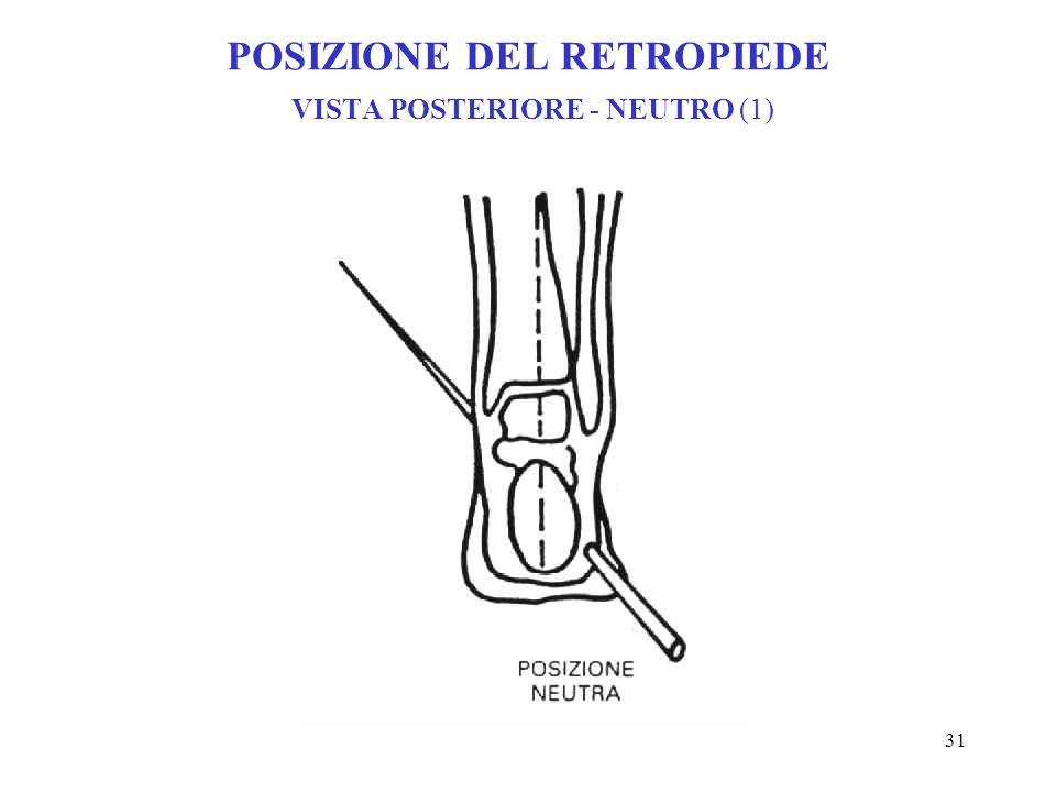 POSIZIONE DEL RETROPIEDE VISTA POSTERIORE - NEUTRO (1)
