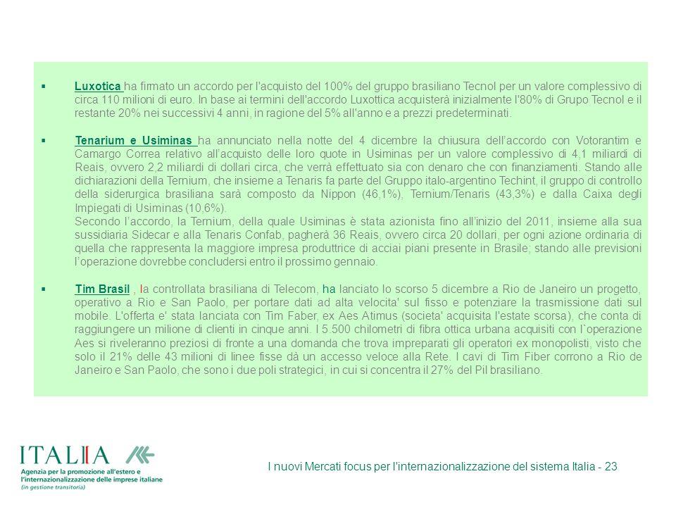 Luxotica ha firmato un accordo per l acquisto del 100% del gruppo brasiliano Tecnol per un valore complessivo di circa 110 milioni di euro. In base ai termini dell accordo Luxottica acquisterà inizialmente l 80% di Grupo Tecnol e il restante 20% nei successivi 4 anni, in ragione del 5% all anno e a prezzi predeterminati.