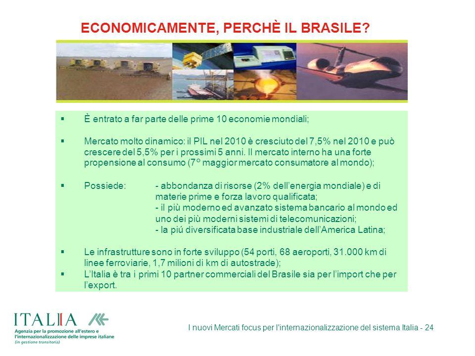 ECONOMICAMENTE, PERCHÈ IL BRASILE