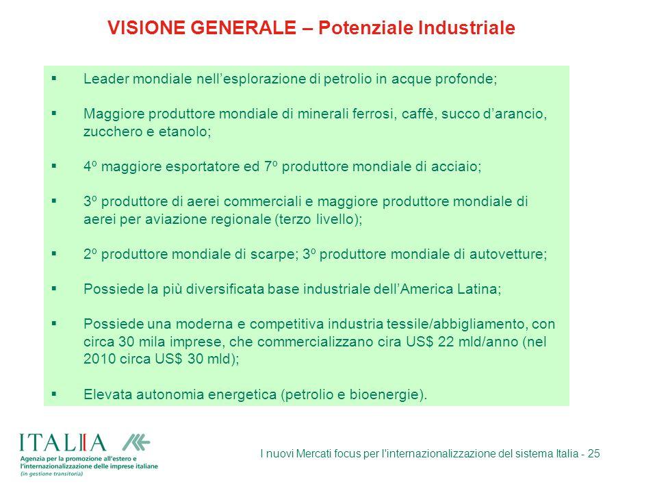 VISIONE GENERALE – Potenziale Industriale
