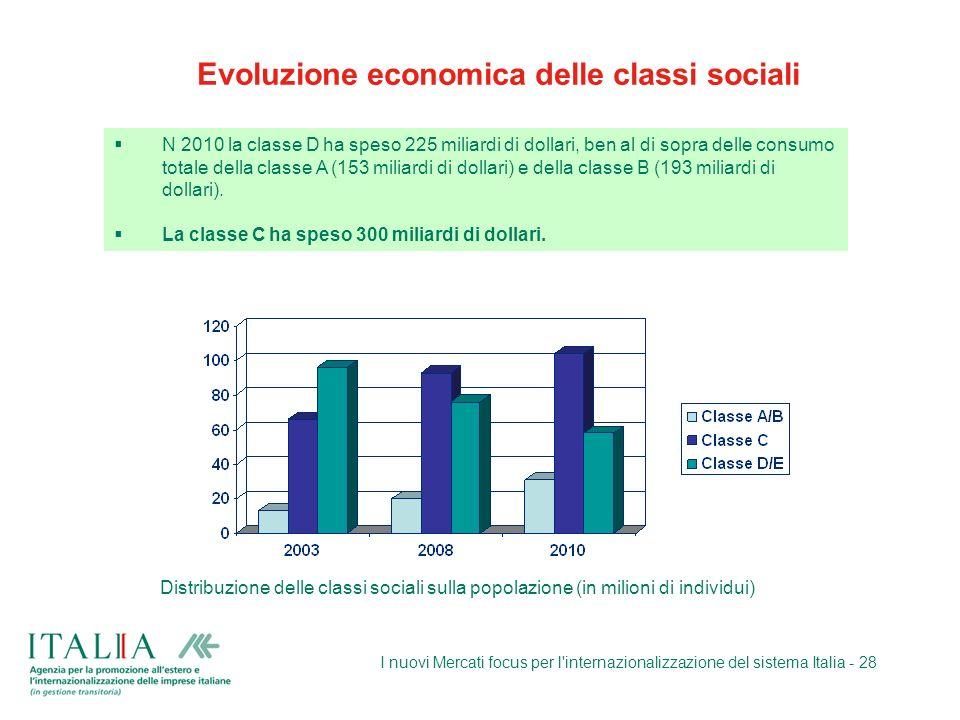 Evoluzione economica delle classi sociali