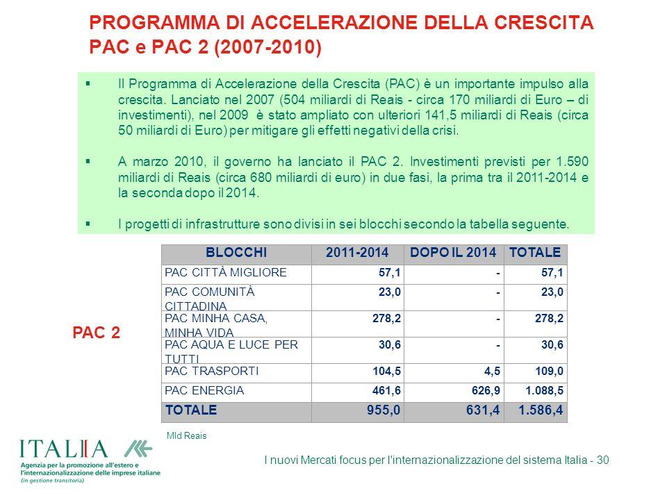 PROGRAMMA DI ACCELERAZIONE DELLA CRESCITA PAC e PAC 2 (2007-2010)