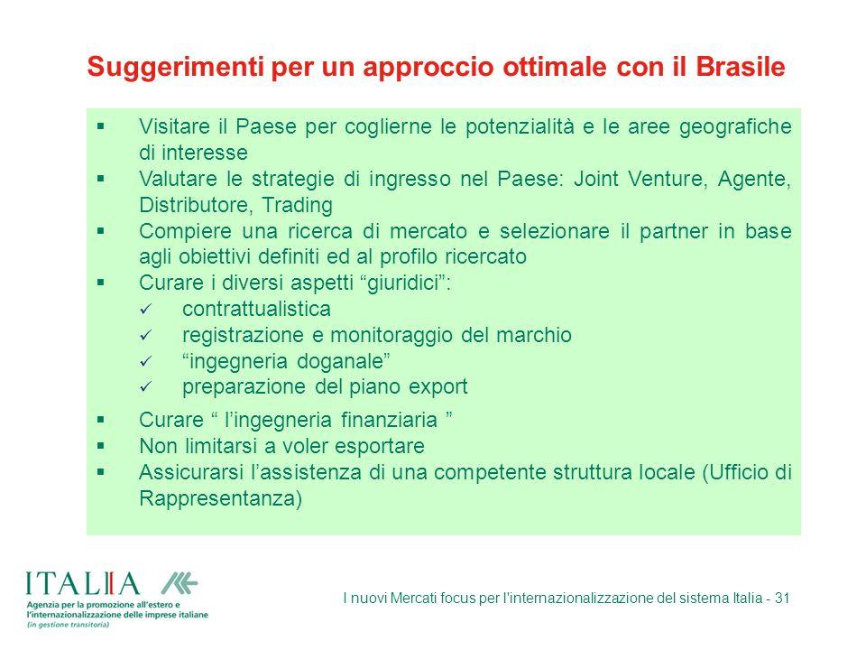 Suggerimenti per un approccio ottimale con il Brasile