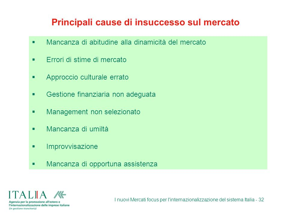 Principali cause di insuccesso sul mercato