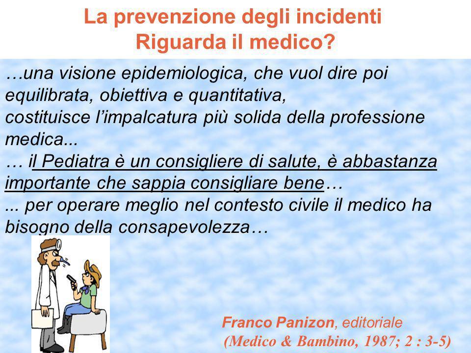 La prevenzione degli incidenti