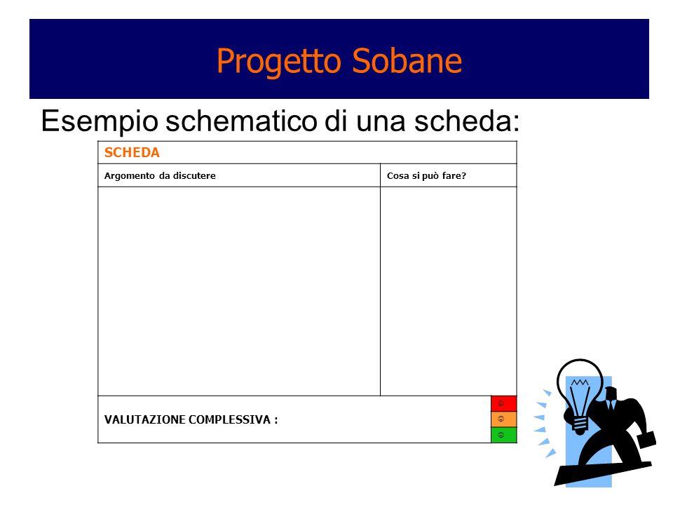 Progetto Sobane Esempio schematico di una scheda: SCHEDA