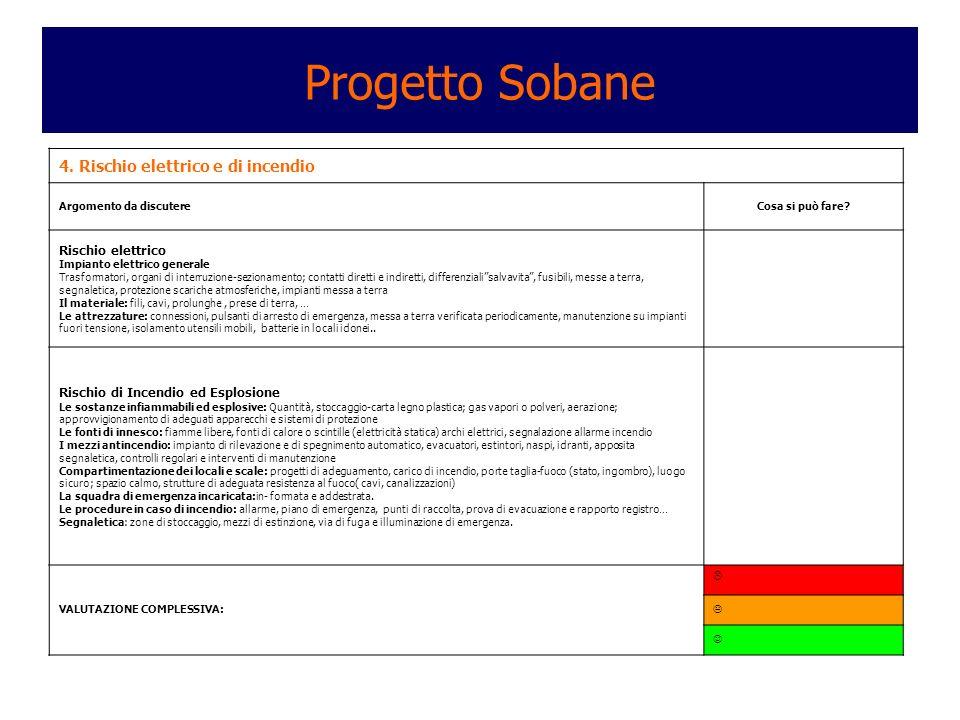 Progetto Sobane 4. Rischio elettrico e di incendio Rischio elettrico