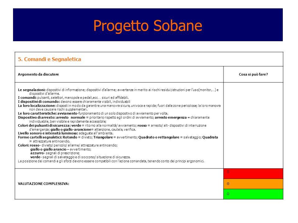 Progetto Sobane 5. Comandi e Segnaletica Argomento da discutere