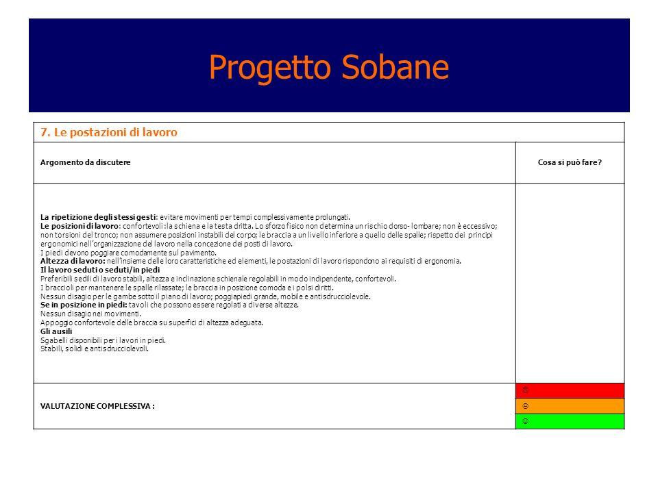 Progetto Sobane 7. Le postazioni di lavoro Argomento da discutere