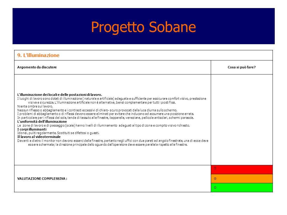 Progetto Sobane 9. L'illuminazione Argomento da discutere