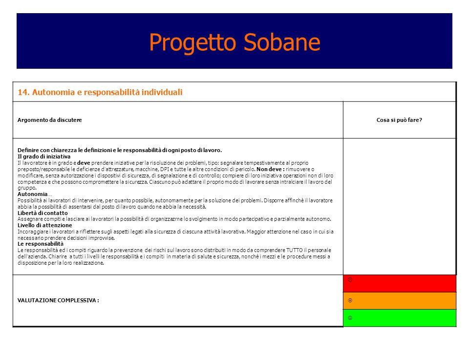 Progetto Sobane 14. Autonomia e responsabilità individuali