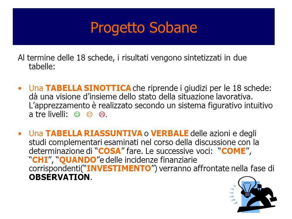 Progetto Sobane Al termine delle 18 schede, i risultati vengono sintetizzati in due tabelle: