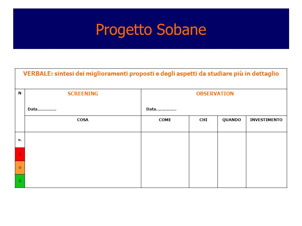 Progetto Sobane VERBALE: sintesi dei miglioramenti proposti e degli aspetti da studiare più in dettaglio.