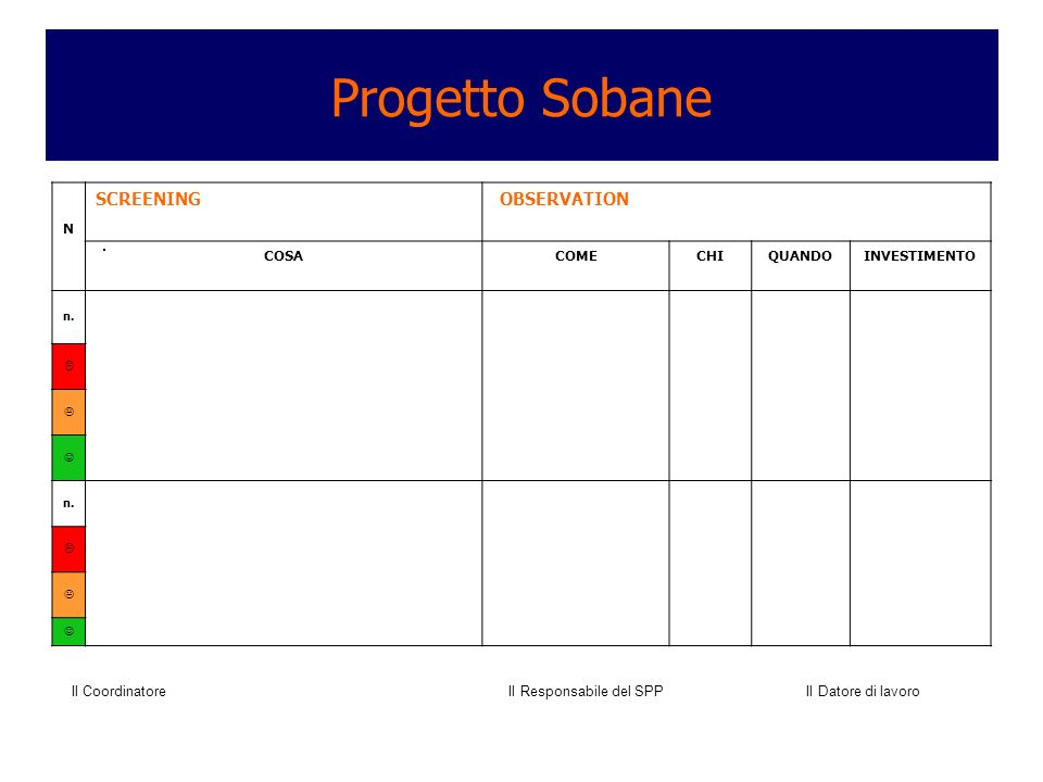 Progetto Sobane SCREENING OBSERVATION N. COSA COME CHI QUANDO