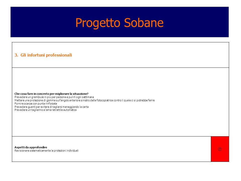 Progetto Sobane  3. Gli infortuni professionali
