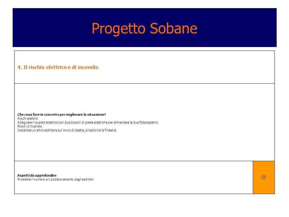 Progetto Sobane  4. Il rischio elettrico e di incendio