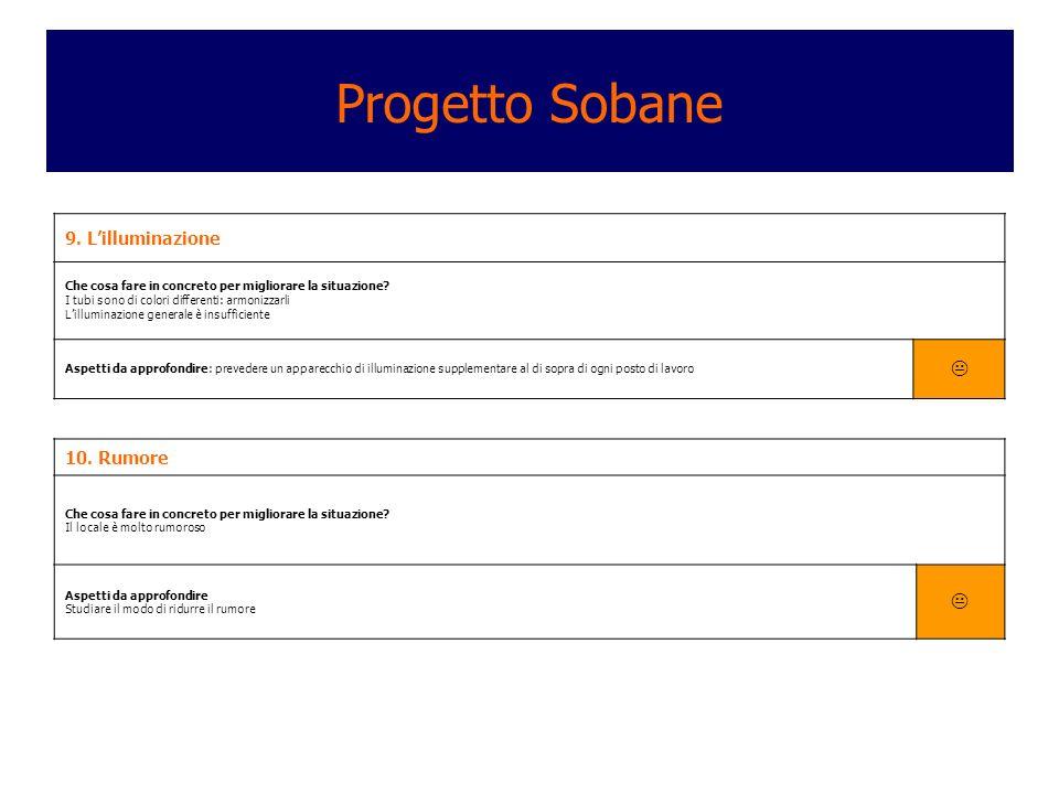 Progetto Sobane   9. L'illuminazione 10. Rumore