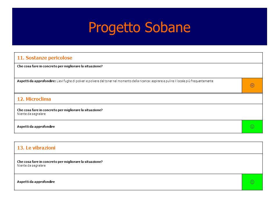 Progetto Sobane    11. Sostanze pericolose 12. Microclima