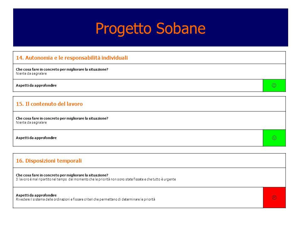 Progetto Sobane    14. Autonomia e le responsabilità individuali
