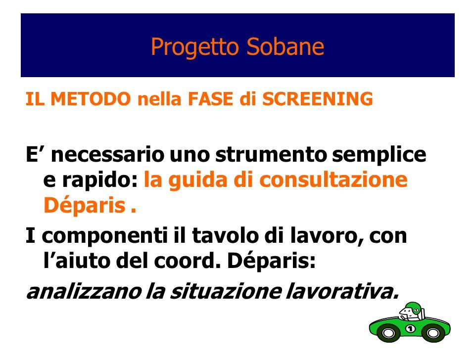 Progetto Sobane IL METODO nella FASE di SCREENING. E' necessario uno strumento semplice e rapido: la guida di consultazione Déparis .