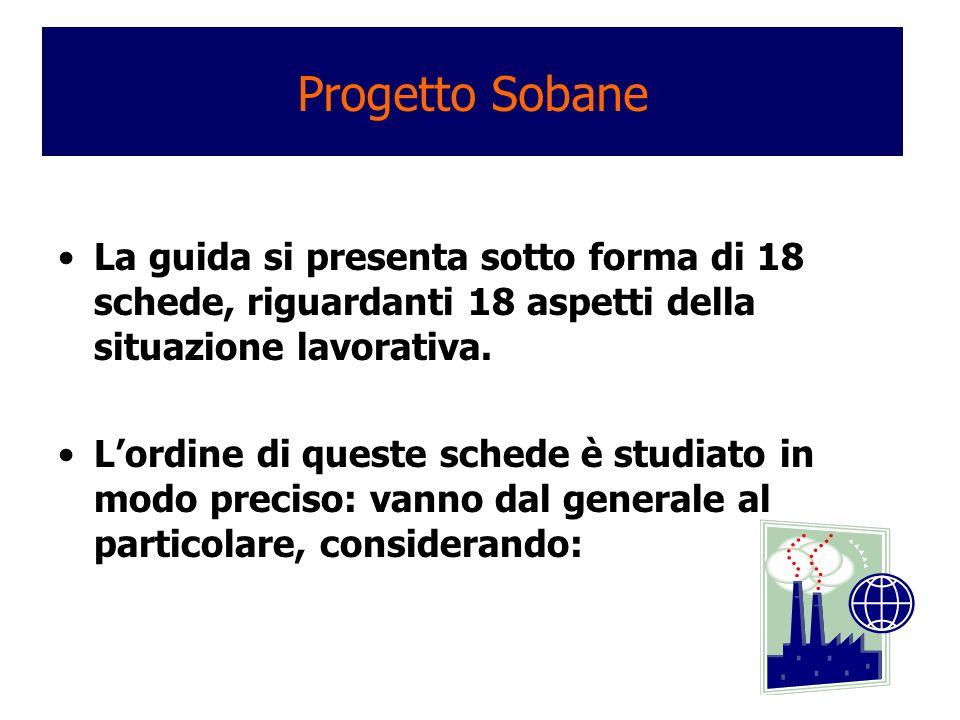 Progetto Sobane La guida si presenta sotto forma di 18 schede, riguardanti 18 aspetti della situazione lavorativa.