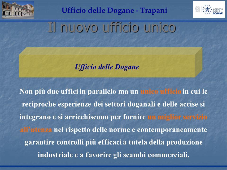 Ufficio delle Dogane - Trapani