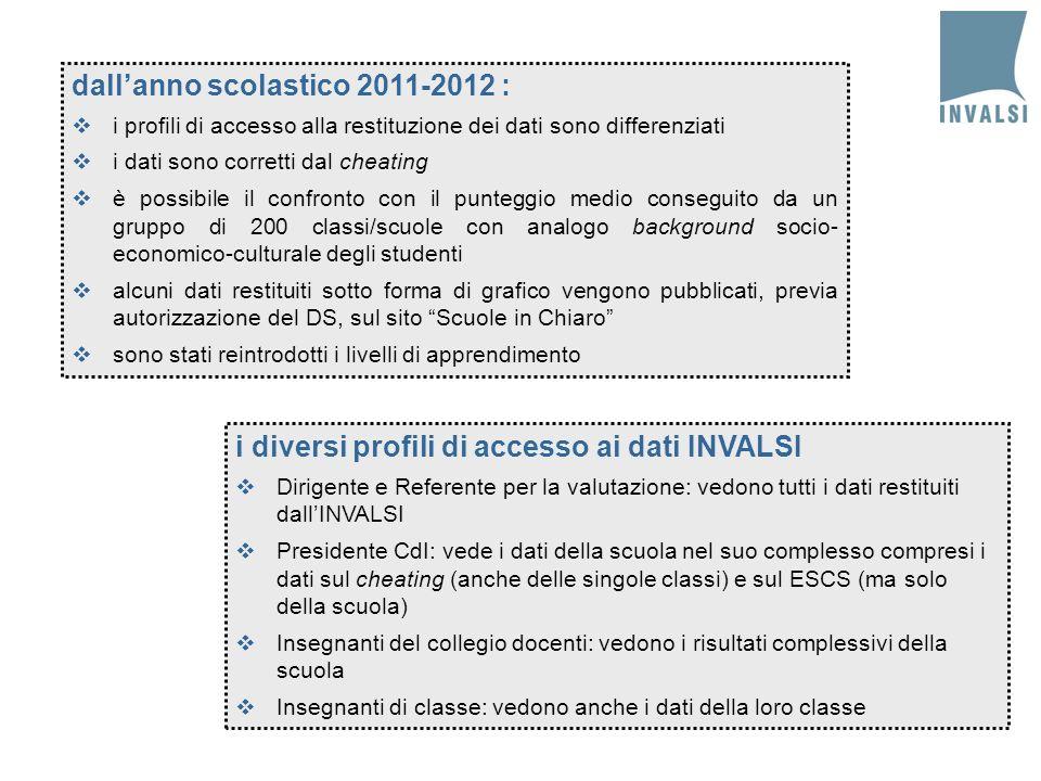 dall'anno scolastico 2011-2012 :