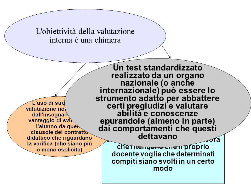 L obiettività della valutazione interna è una chimera