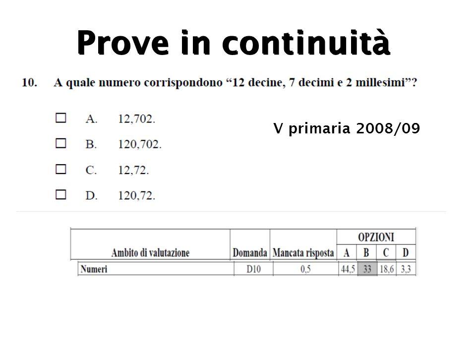 Prove in continuità V primaria 2008/09