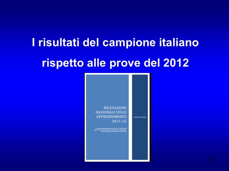 I risultati del campione italiano rispetto alle prove del 2012