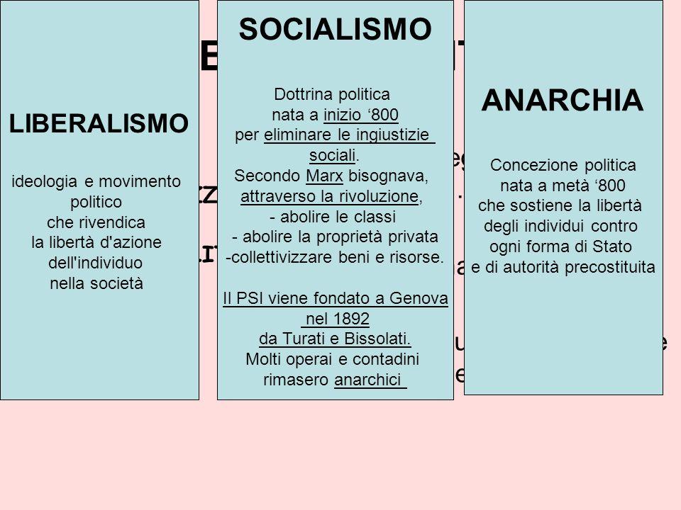 OBIETTIVO POLITICO SOCIALISMO ANARCHIA LIBERALISMO