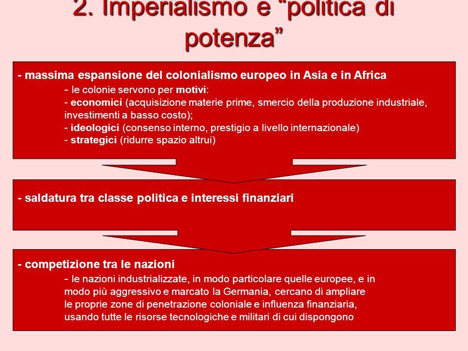2. Imperialismo e politica di potenza