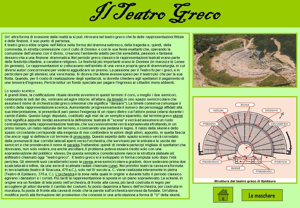 Il Teatro Greco Le maschere kòilon=gradinata;